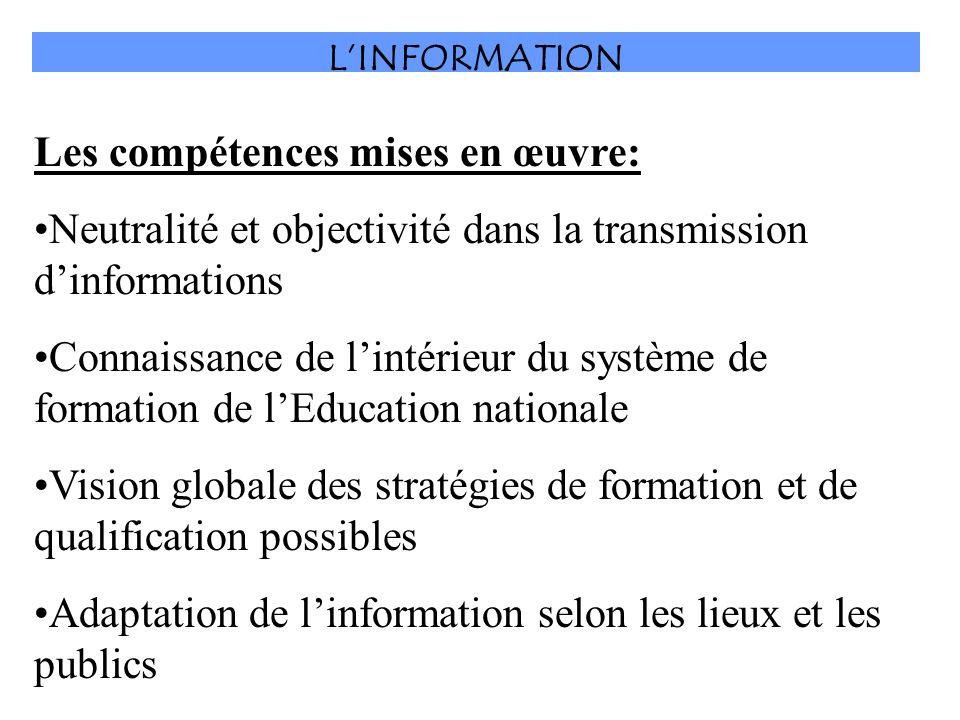 LINFORMATION Les compétences mises en œuvre: Neutralité et objectivité dans la transmission dinformations Connaissance de lintérieur du système de for