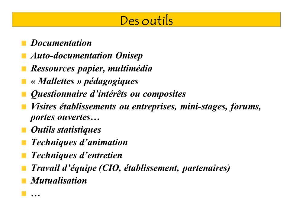 Documentation Auto-documentation Onisep Ressources papier, multimédia « Mallettes » pédagogiques Questionnaire dintérêts ou composites Visites établis