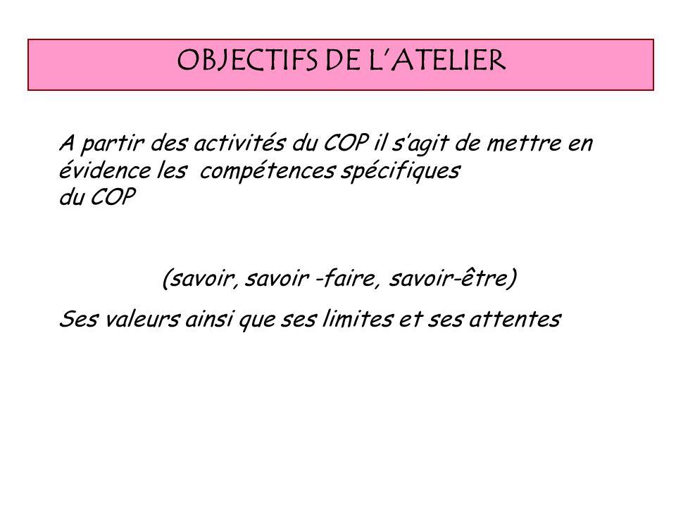 OBJECTIFS DE LATELIER A partir des activités du COP il sagit de mettre en évidence les compétences spécifiques du COP (savoir, savoir -faire, savoir-ê