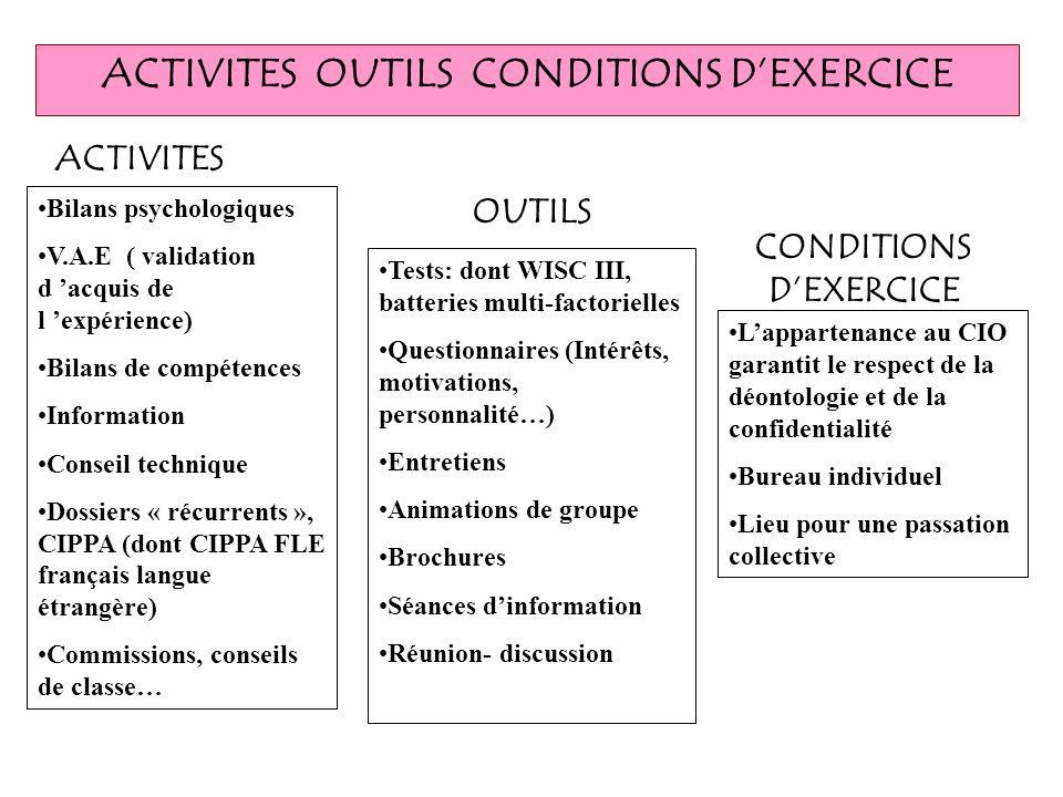 ACTIVITES OUTILS CONDITIONS DEXERCICE Bilans psychologiques V.A.E ( validation d acquis de l expérience) Bilans de compétences Information Conseil tec