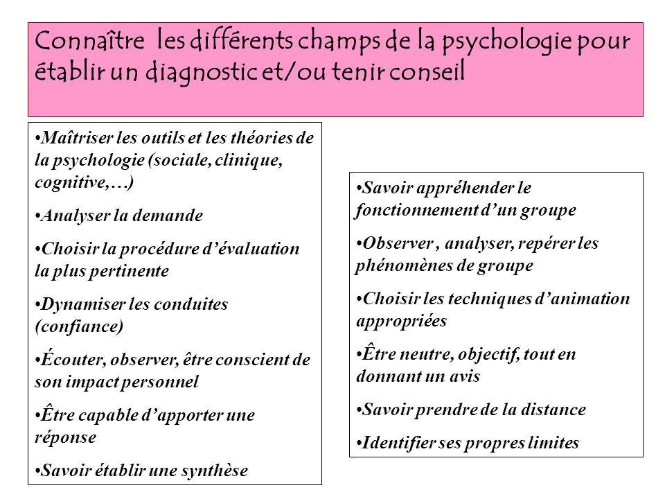 Connaître les différents champs de la psychologie pour établir un diagnostic et/ou tenir conseil Maîtriser les outils et les théories de la psychologi