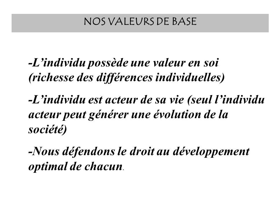 NOS VALEURS DE BASE -Lindividu possède une valeur en soi (richesse des différences individuelles) -Lindividu est acteur de sa vie (seul lindividu acte