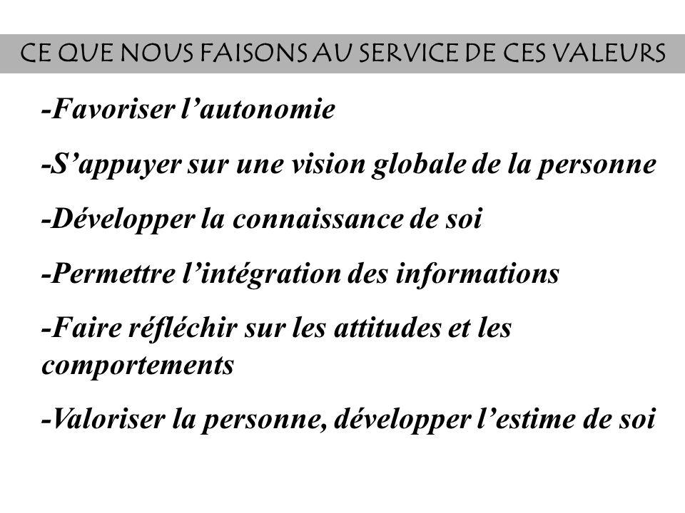 CE QUE NOUS FAISONS AU SERVICE DE CES VALEURS -Favoriser lautonomie -Sappuyer sur une vision globale de la personne -Développer la connaissance de soi