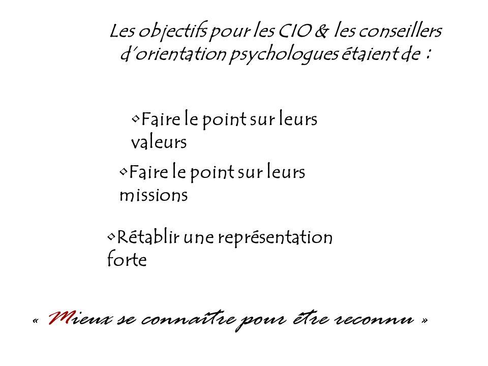 Les objectifs pour les CIO & les conseillers dorientation psychologues étaient de : Rétablir une représentation forte Faire le point sur leurs valeurs