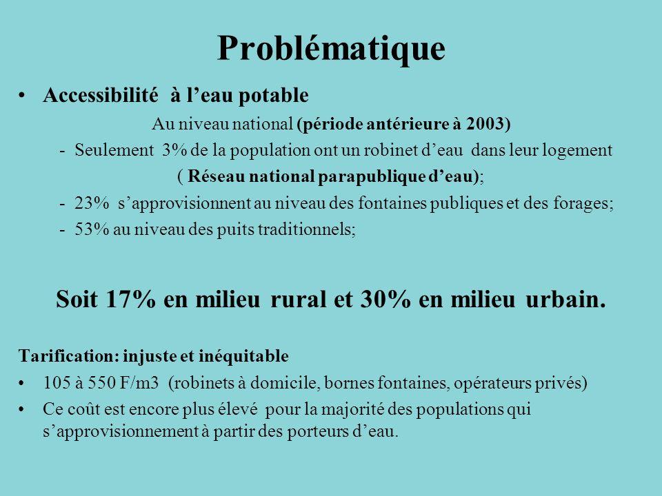 Problématique Accessibilité à leau potable Au niveau national (période antérieure à 2003) - Seulement 3% de la population ont un robinet deau dans leur logement ( Réseau national parapublique deau); - 23% sapprovisionnent au niveau des fontaines publiques et des forages; - 53% au niveau des puits traditionnels; Soit 17% en milieu rural et 30% en milieu urbain.