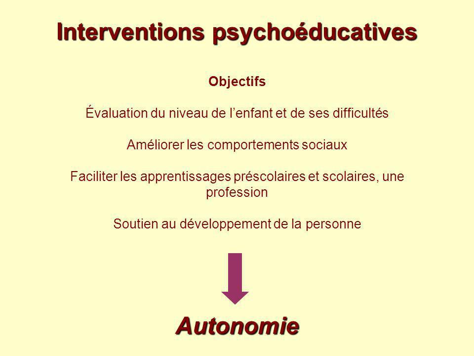 Interventions psychoéducatives Autonomie Interventions psychoéducatives Objectifs Évaluation du niveau de lenfant et de ses difficultés Améliorer les