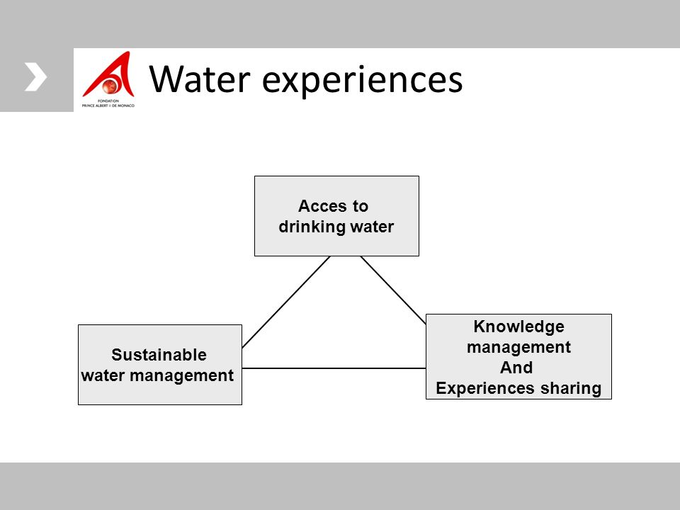 Water experiences Acces to drinking water Knowledge management And Experiences sharing Sustainable water management