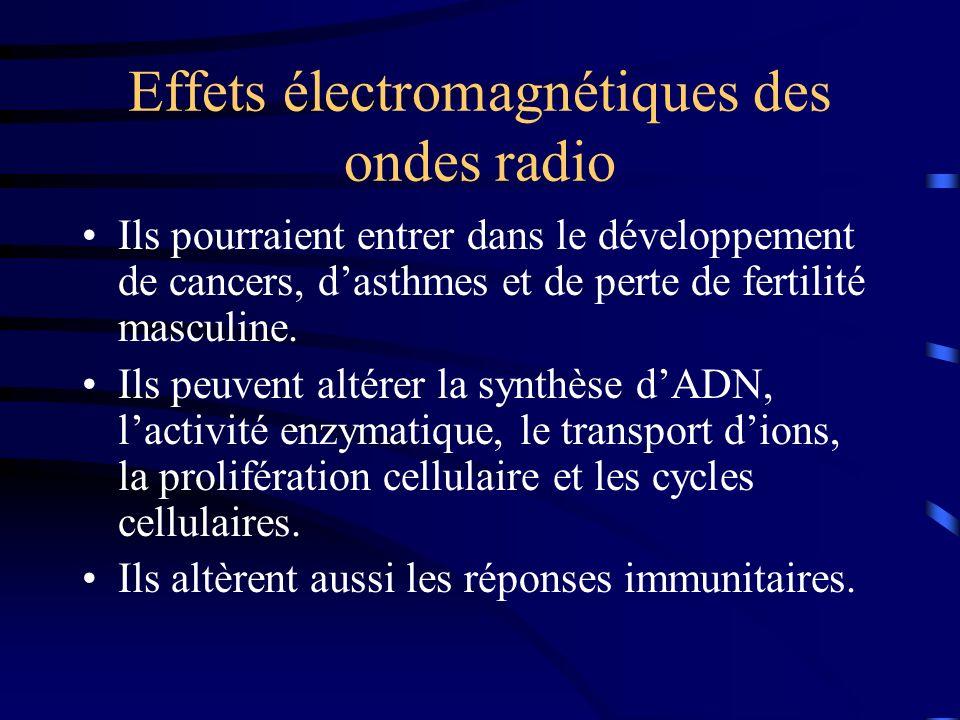 Effets électromagnétiques des ondes radio Ils pourraient entrer dans le développement de cancers, dasthmes et de perte de fertilité masculine. Ils peu