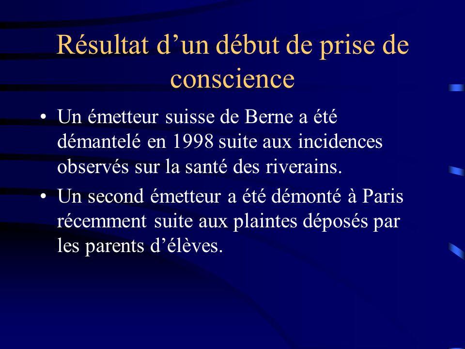 Résultat dun début de prise de conscience Un émetteur suisse de Berne a été démantelé en 1998 suite aux incidences observés sur la santé des riverains