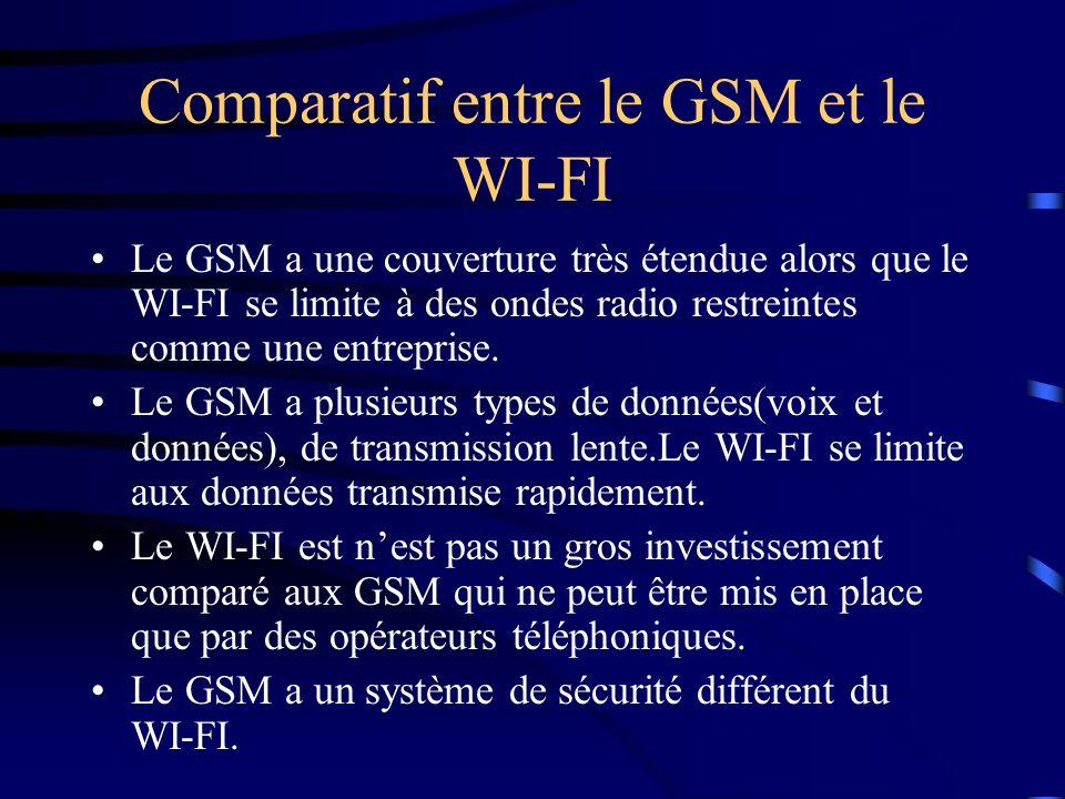 Comparatif entre le GSM et le WI-FI Le GSM a une couverture très étendue alors que le WI-FI se limite à des ondes radio restreintes comme une entrepri