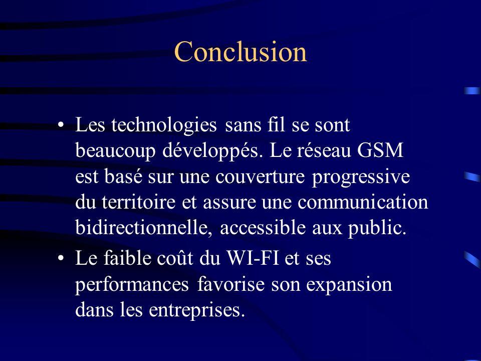 Conclusion Les technologies sans fil se sont beaucoup développés. Le réseau GSM est basé sur une couverture progressive du territoire et assure une co