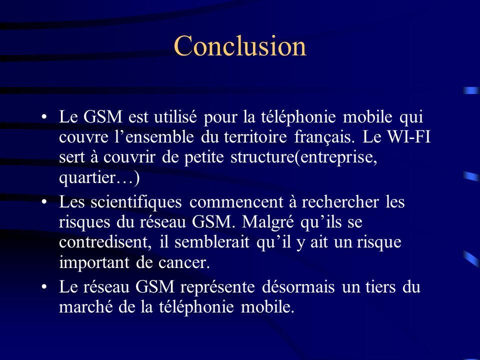 Conclusion Le GSM est utilisé pour la téléphonie mobile qui couvre lensemble du territoire français. Le WI-FI sert à couvrir de petite structure(entre