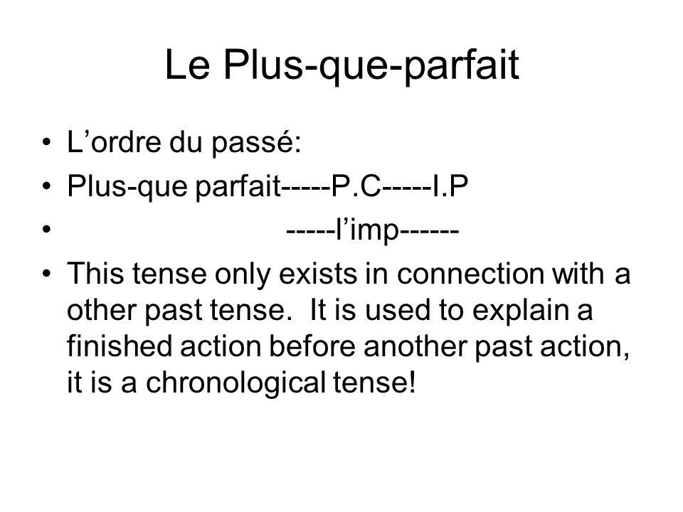 Le Plus-que-parfait Lordre du passé: Plus-que parfait-----P.C-----I.P -----limp------ This tense only exists in connection with a other past tense. It