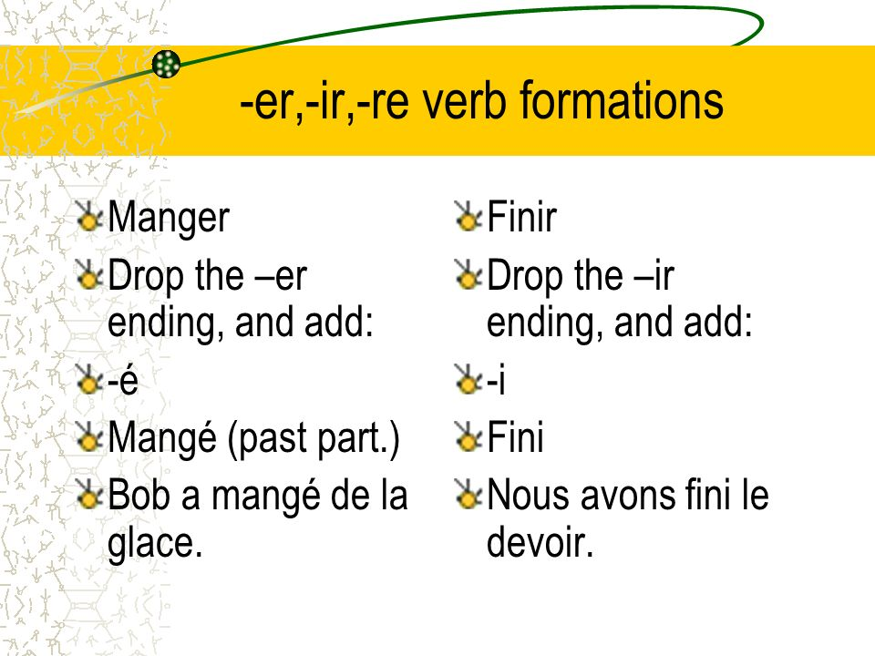 -er,-ir,-re verb formations Manger Drop the –er ending, and add: -é Mangé (past part.) Bob a mangé de la glace. Finir Drop the –ir ending, and add: -i