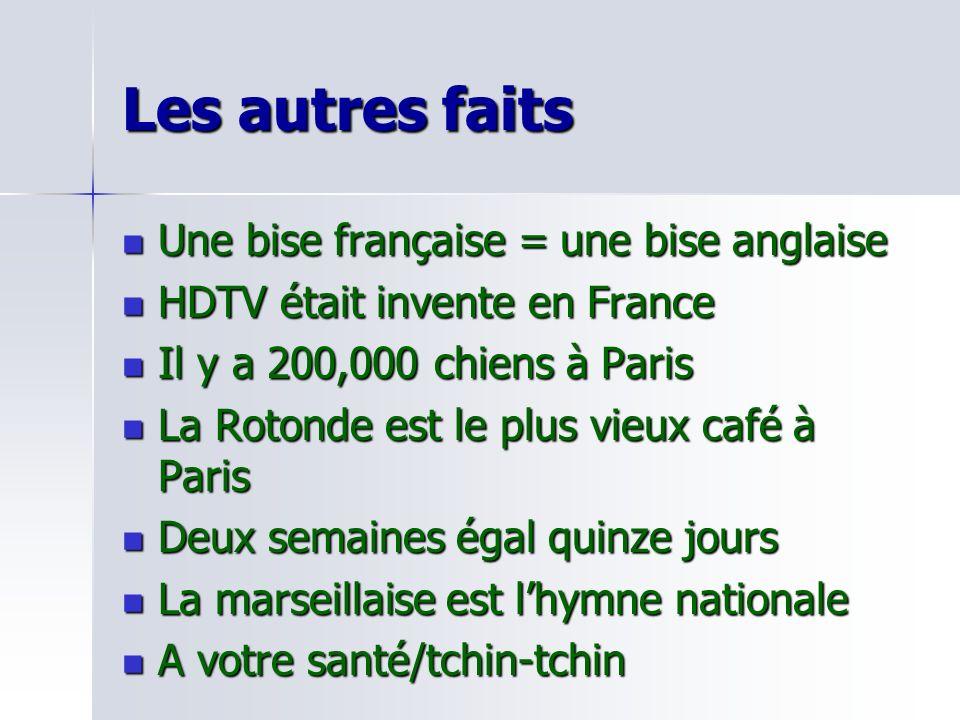 Les autres faits Une bise française = une bise anglaise Une bise française = une bise anglaise HDTV était invente en France HDTV était invente en Fran