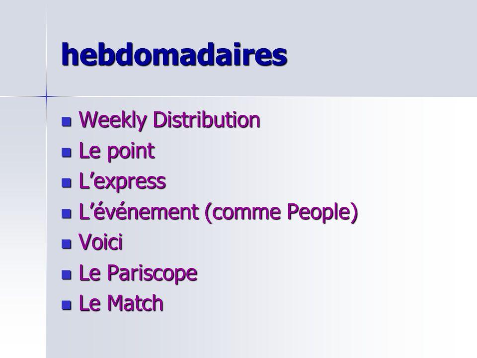 Les autres faits Une bise française = une bise anglaise Une bise française = une bise anglaise HDTV était invente en France HDTV était invente en France Il y a 200,000 chiens à Paris Il y a 200,000 chiens à Paris La Rotonde est le plus vieux café à Paris La Rotonde est le plus vieux café à Paris Deux semaines égal quinze jours Deux semaines égal quinze jours La marseillaise est lhymne nationale La marseillaise est lhymne nationale A votre santé/tchin-tchin A votre santé/tchin-tchin
