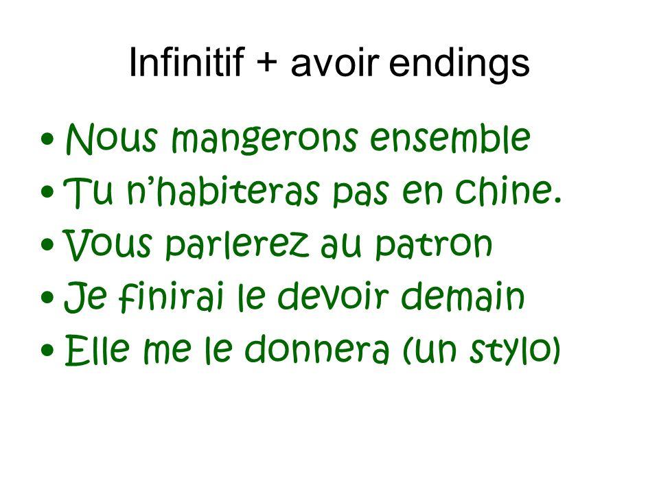 Infinitif + avoir endings Nous mangerons ensemble Tu nhabiteras pas en chine.