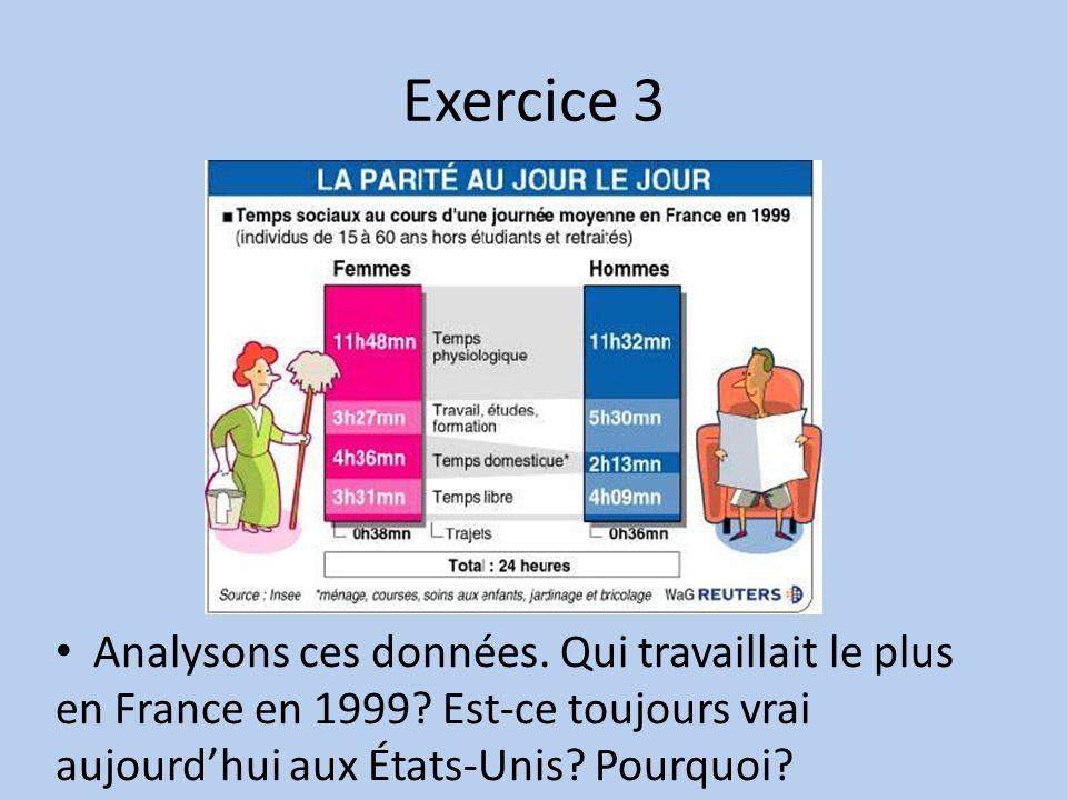 Exercice 3 Analysons ces données. Qui travaillait le plus en France en 1999.