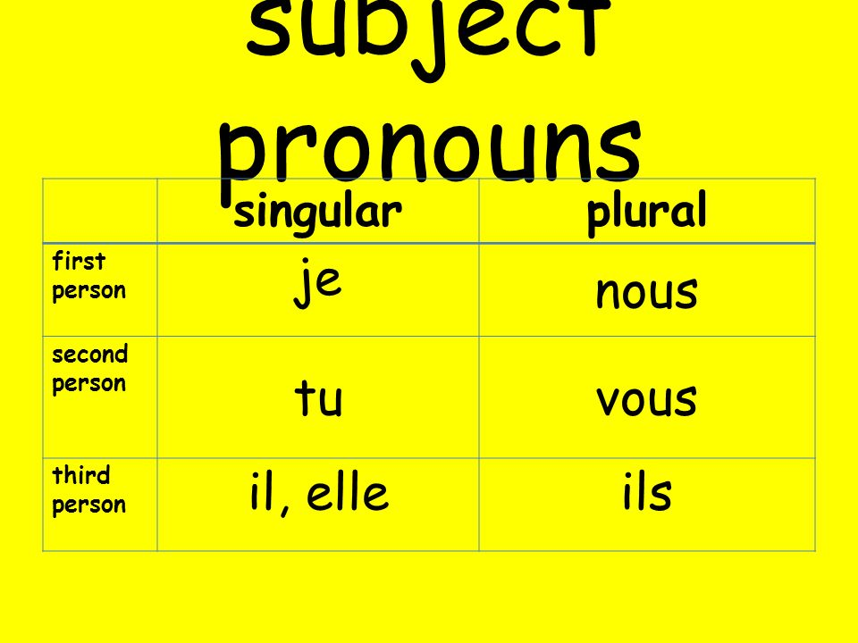 subject pronouns singularplural first person je nous second person tuvous third person il, elleils