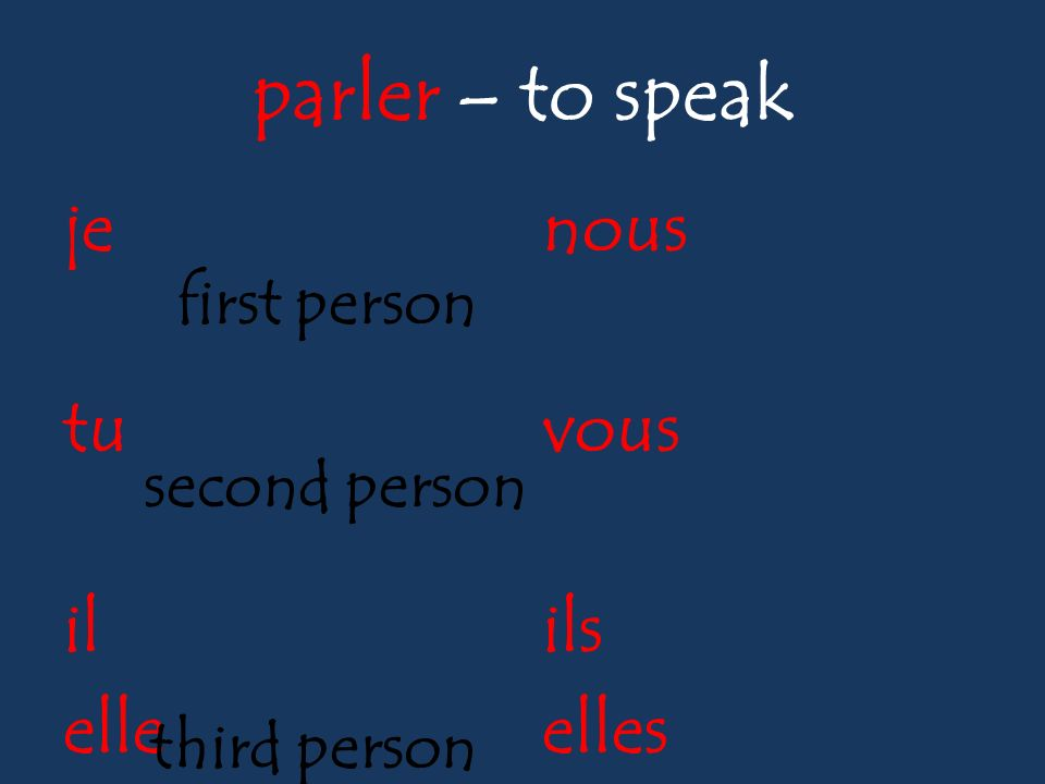 parler – to speak je tu il elle nous vous ils elles first person second person third person
