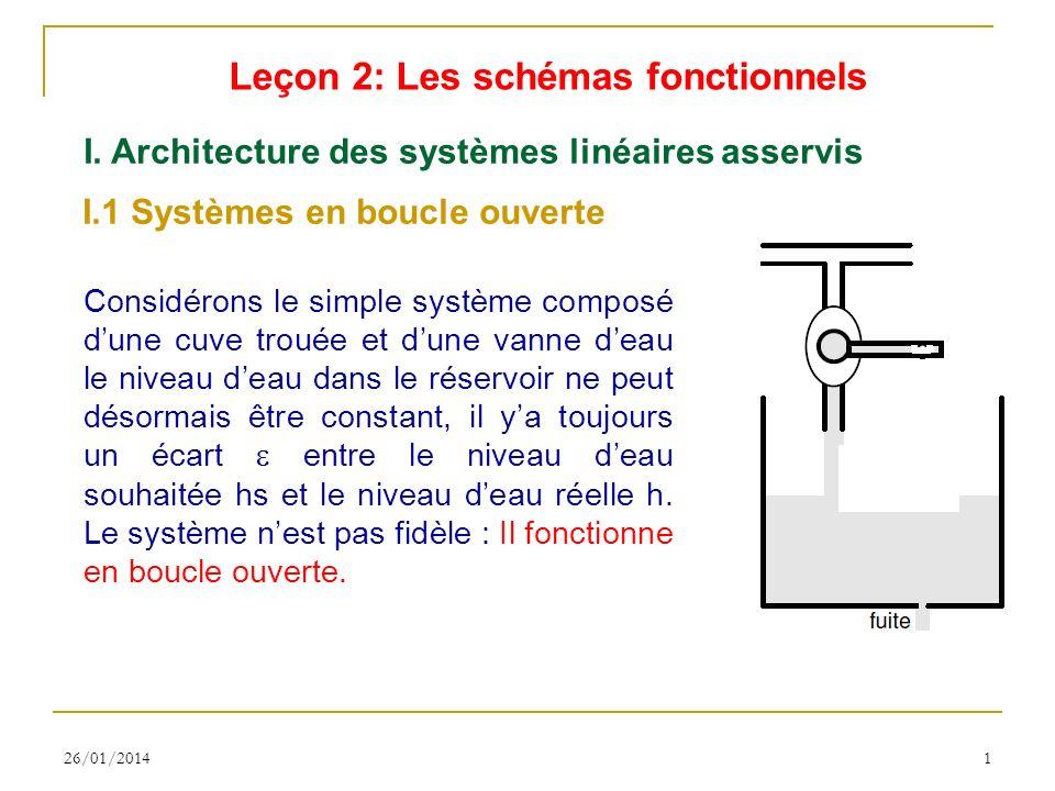 26/01/20141 I.1 Systèmes en boucle ouverte Considérons le simple système composé dune cuve trouée et dune vanne deau le niveau deau dans le réservoir