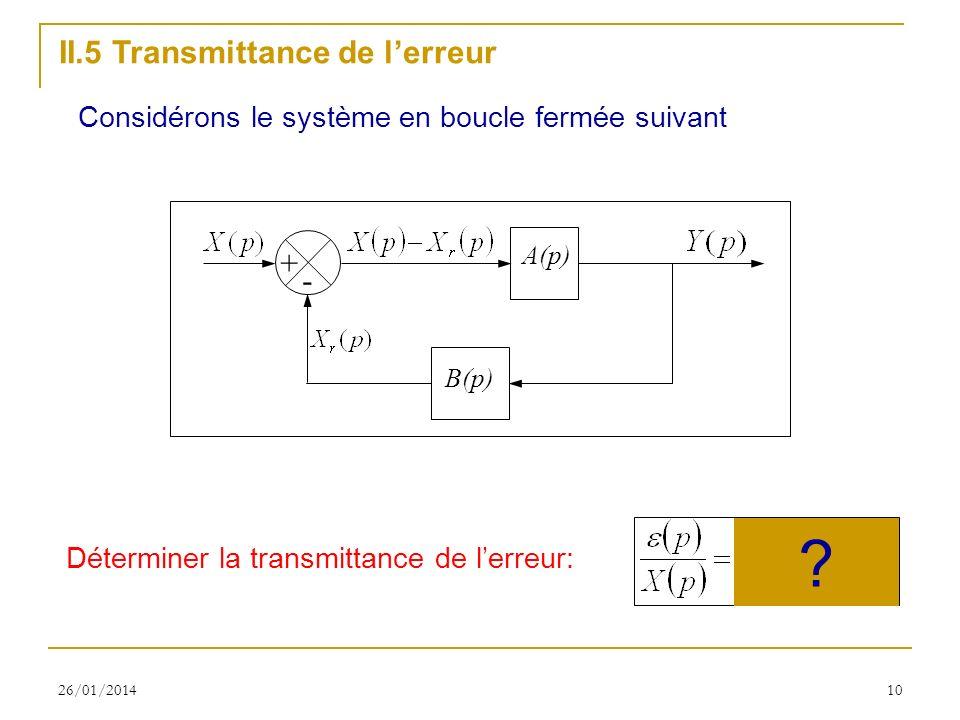 26/01/201410 II.5 Transmittance de lerreur Considérons le système en boucle fermée suivant Déterminer la transmittance de lerreur: + - A(p) B(p) ?