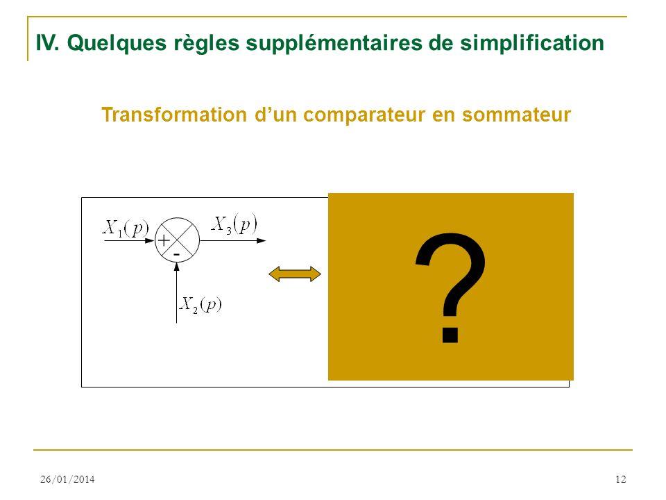 26/01/201412 IV. Quelques règles supplémentaires de simplification Transformation dun comparateur en sommateur + - + + ?
