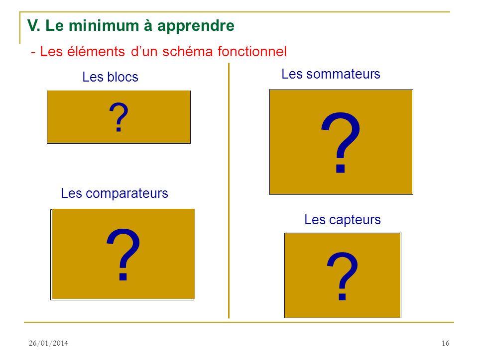 26/01/201416 V. Le minimum à apprendre Les sommateurs H(p) X(p) Y(p) ? + - ? Les blocs Les comparateurs Les capteurs + + Sommateur ? Capteur ? - Les é