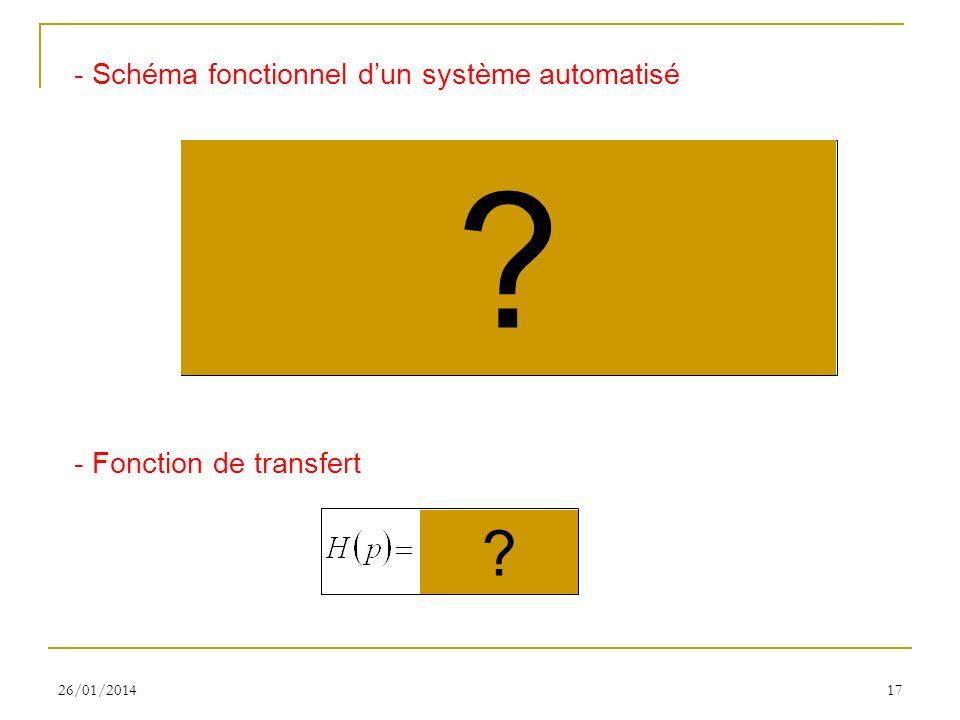 26/01/201417 + - A(p) B(p) ? ? - Schéma fonctionnel dun système automatisé - Fonction de transfert