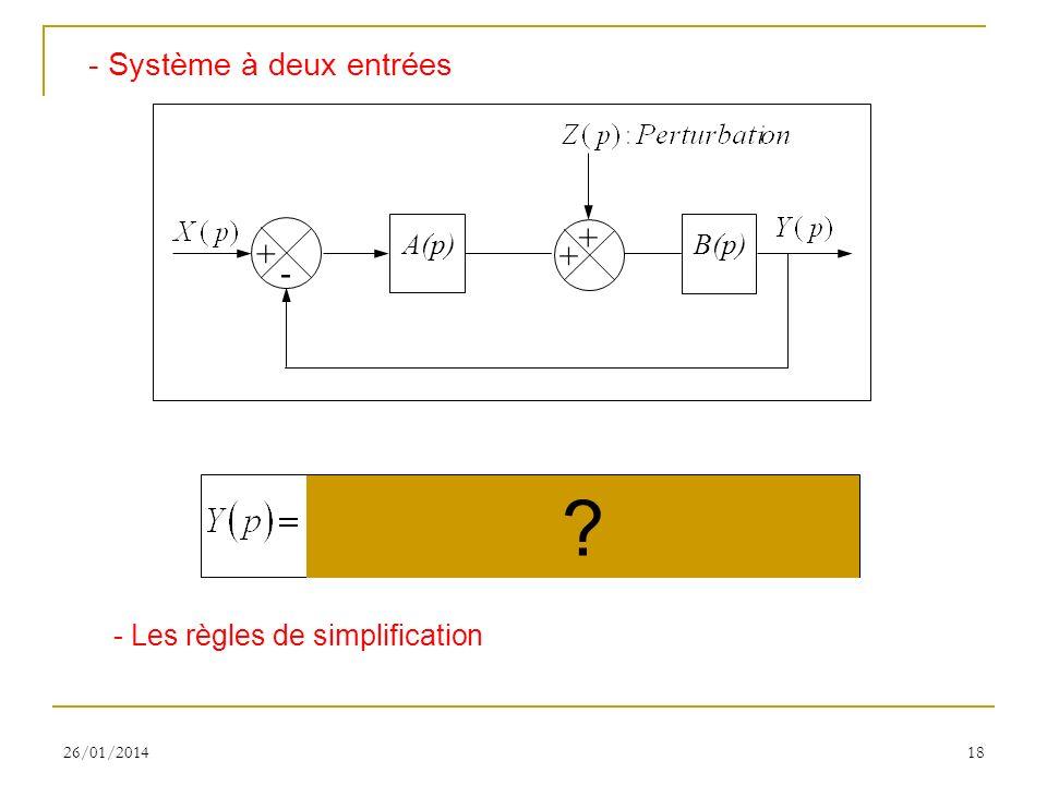26/01/201418 + - A(p) B(p) + + - Les règles de simplification ? - Système à deux entrées