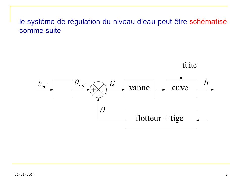 26/01/20143 le système de régulation du niveau deau peut être schématisé comme suite vannecuve flotteur + tige fuite + -