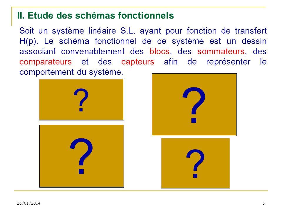 26/01/20145 II. Etude des schémas fonctionnels Soit un système linéaire S.L. ayant pour fonction de transfert H(p). Le schéma fonctionnel de ce systèm
