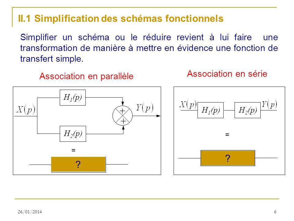 26/01/20146 II.1 Simplification des schémas fonctionnels Simplifier un schéma ou le réduire revient à lui faire une transformation de manière à mettre