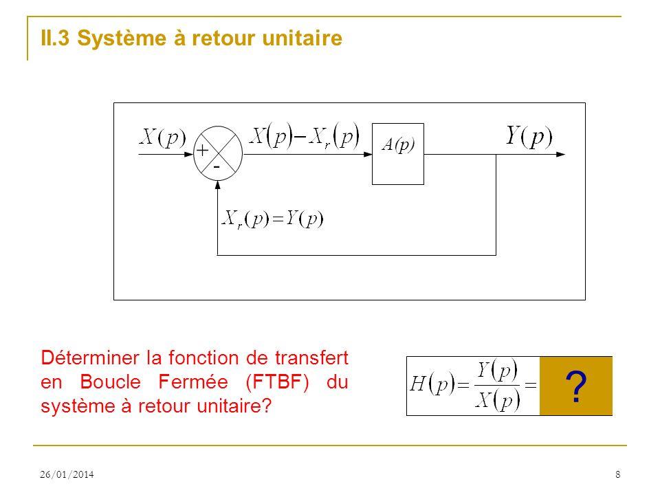 26/01/20148 II.3 Système à retour unitaire Déterminer la fonction de transfert en Boucle Fermée (FTBF) du système à retour unitaire? + - A(p) ?