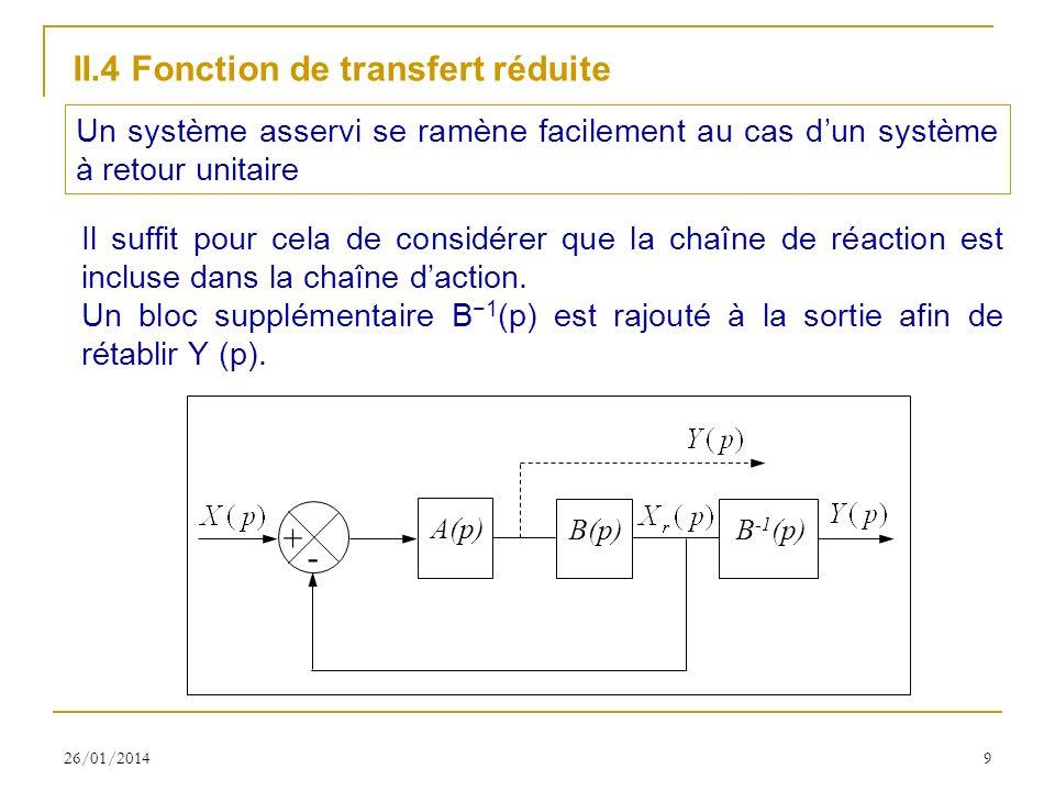 26/01/20149 II.4 Fonction de transfert réduite Un système asservi se ramène facilement au cas dun système à retour unitaire + - A(p) B(p)B -1 (p) Il s