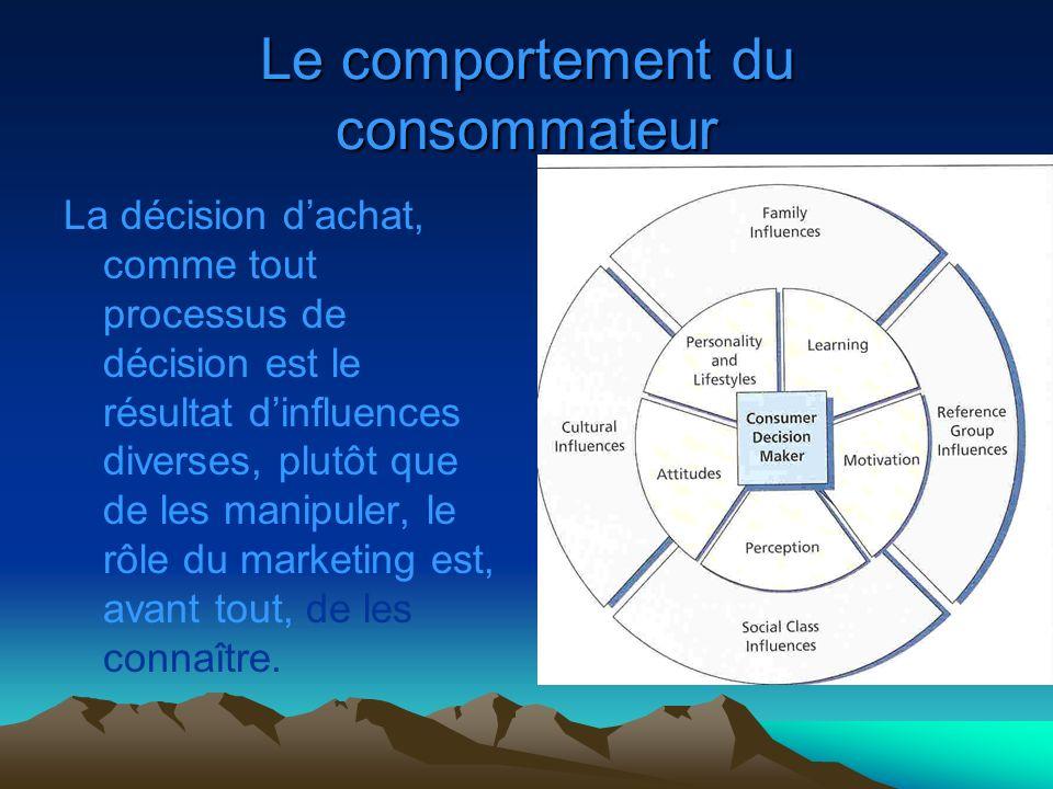 Le comportement du consommateur La décision dachat, comme tout processus de décision est le résultat dinfluences diverses, plutôt que de les manipuler, le rôle du marketing est, avant tout, de les connaître.