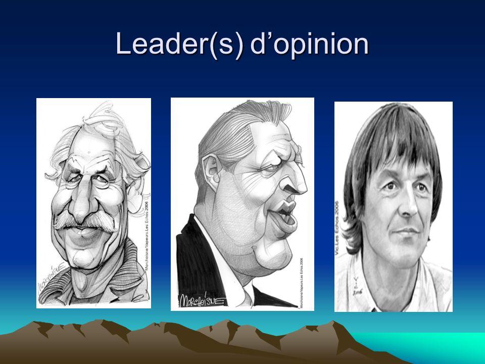Leader(s) dopinion