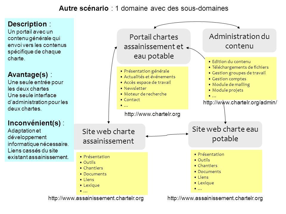 Portail chartes assainissement et eau potable Site web charte assainissement Site web charte eau potable Présentation générale Actualités et événement