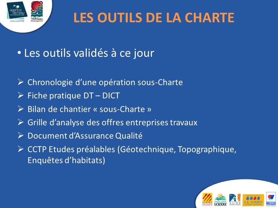LES OUTILS DE LA CHARTE Les outils validés à ce jour Chronologie dune opération sous-Charte Fiche pratique DT – DICT Bilan de chantier « sous-Charte »