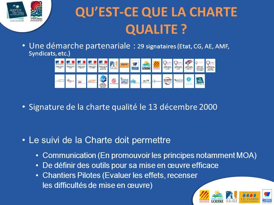 Une démarche partenariale : 29 signataires (Etat, CG, AE, AMF, Syndicats, etc.) Signature de la charte qualité le 13 décembre 2000 Le suivi de la Char