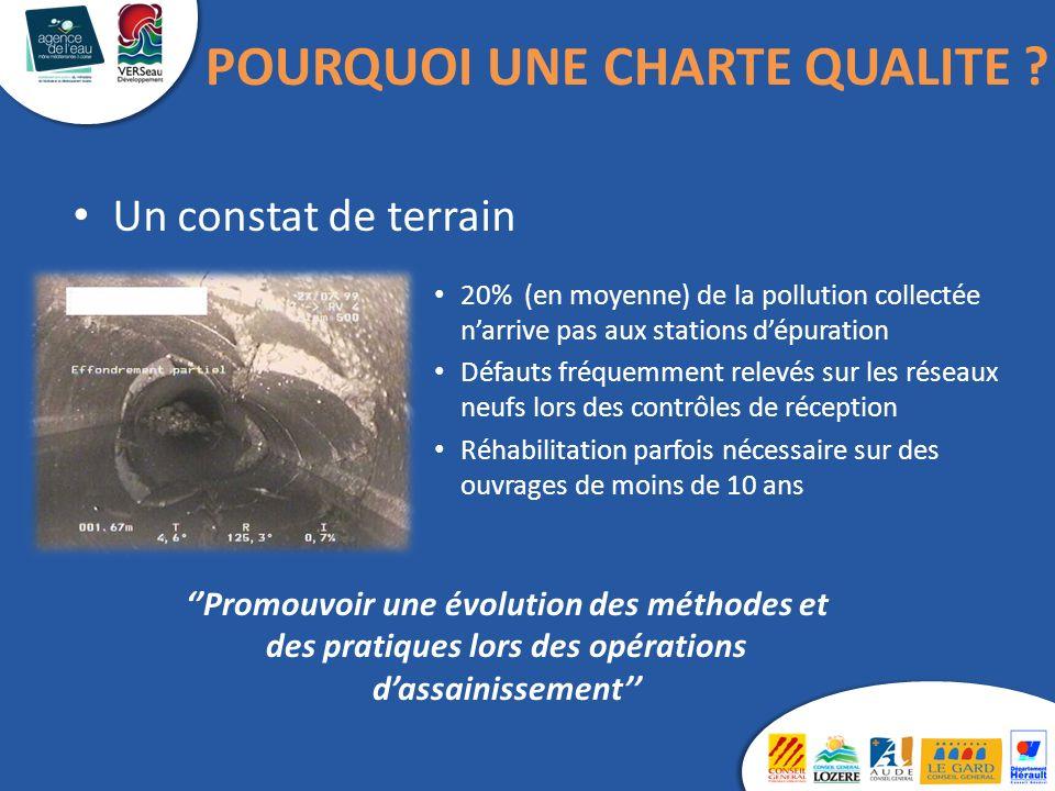 20% (en moyenne) de la pollution collectée narrive pas aux stations dépuration Défauts fréquemment relevés sur les réseaux neufs lors des contrôles de