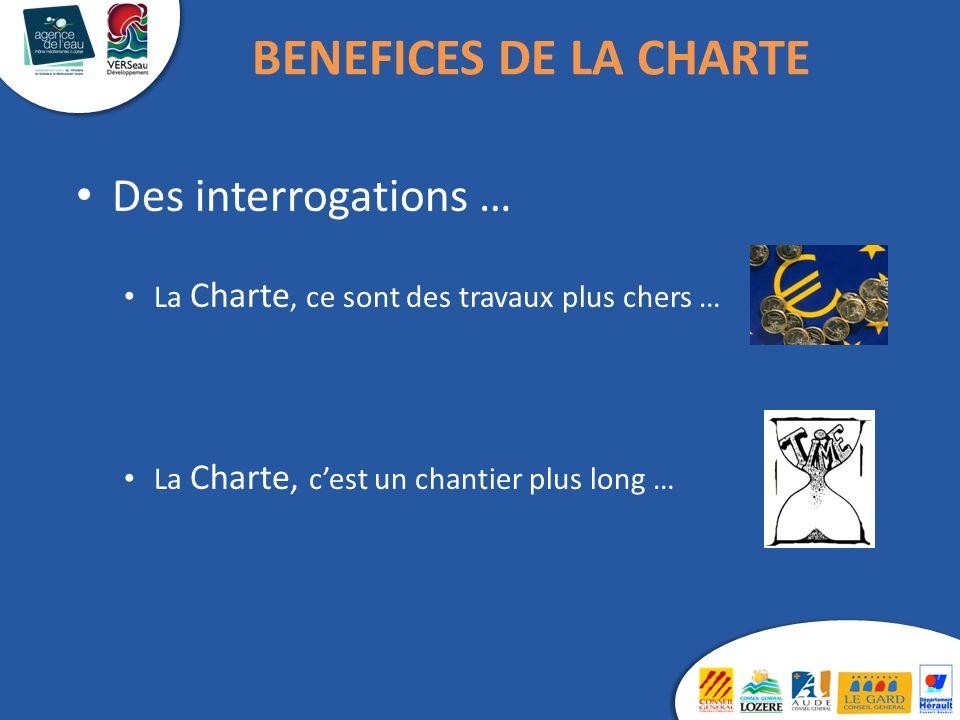 Des interrogations … La Charte, ce sont des travaux plus chers … La Charte, cest un chantier plus long … BENEFICES DE LA CHARTE
