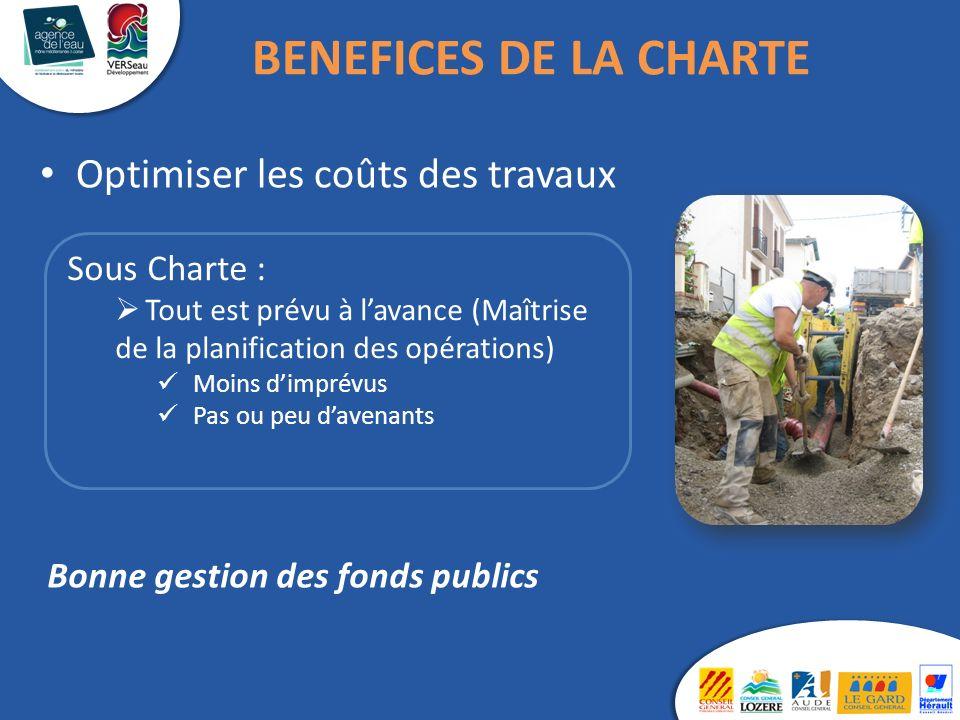 Optimiser les coûts des travaux Sous Charte : Tout est prévu à lavance (Maîtrise de la planification des opérations) Moins dimprévus Pas ou peu davenants Bonne gestion des fonds publics