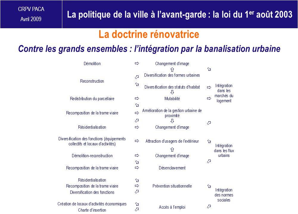 CRPV PACA Avril 2009 La doctrine rénovatrice Contre les grands ensembles : lintégration par la banalisation urbaine La politique de la ville à lavant-
