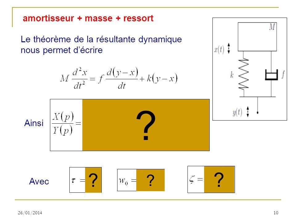 26/01/201410 amortisseur + masse + ressort Le théorème de la résultante dynamique nous permet décrire Ainsi ? Avec ? ? ?