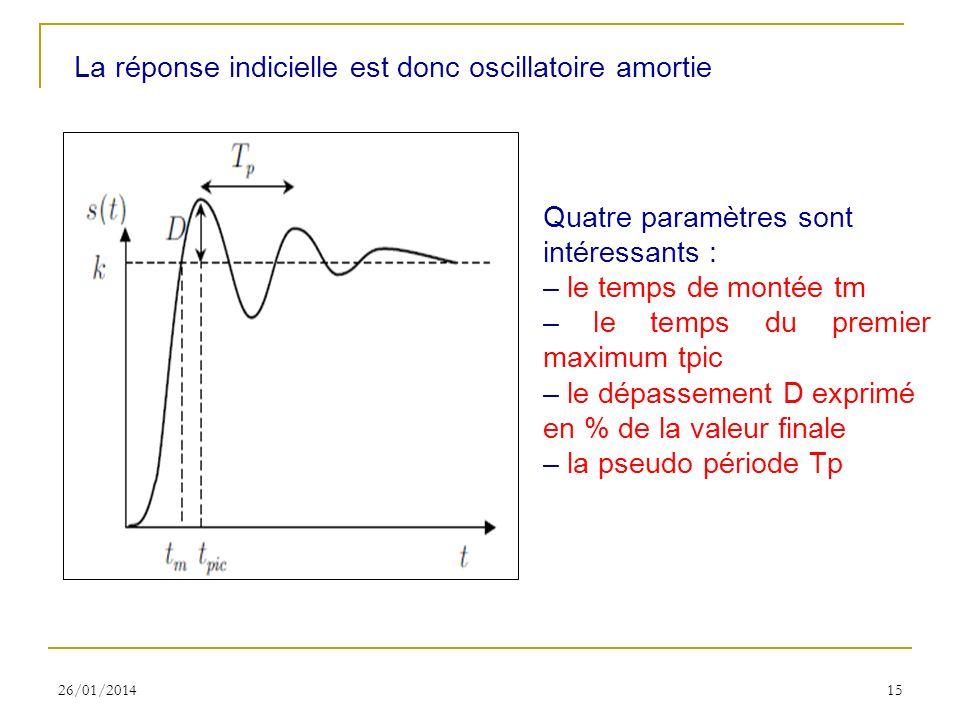 26/01/201415 Quatre paramètres sont intéressants : – le temps de montée tm – le temps du premier maximum tpic – le dépassement D exprimé en % de la valeur finale – la pseudo période Tp La réponse indicielle est donc oscillatoire amortie