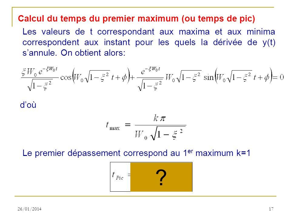 26/01/201417 Calcul du temps du premier maximum (ou temps de pic) Les valeurs de t correspondant aux maxima et aux minima correspondent aux instant pour les quels la dérivée de y(t) sannule.