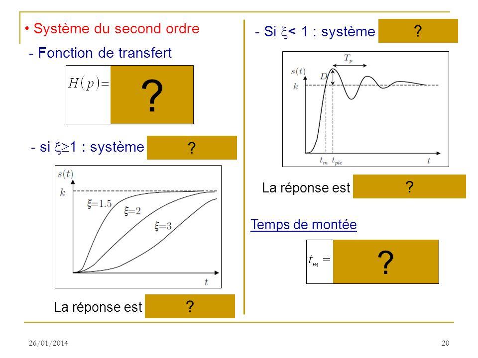 26/01/201420 Système du second ordre - si 1 : système hyper-amorti. - Si < 1 : système sous-amorti La réponse est apériodique La réponse est pseudo-pé