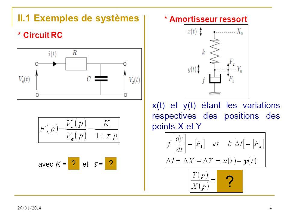 26/01/20144 II.1 Exemples de systèmes * Circuit RC avec K = 1 et = RC ?? * Amortisseur ressort x(t) et y(t) étant les variations respectives des posit