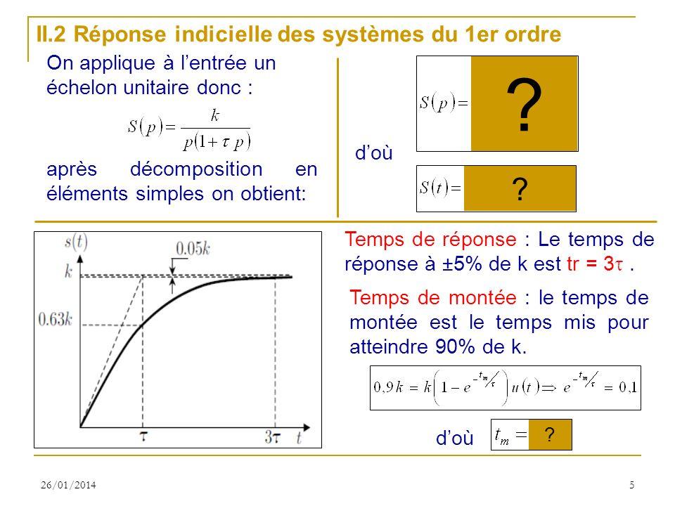 26/01/20145 II.2 Réponse indicielle des systèmes du 1er ordre On applique à lentrée un échelon unitaire donc : après décomposition en éléments simples